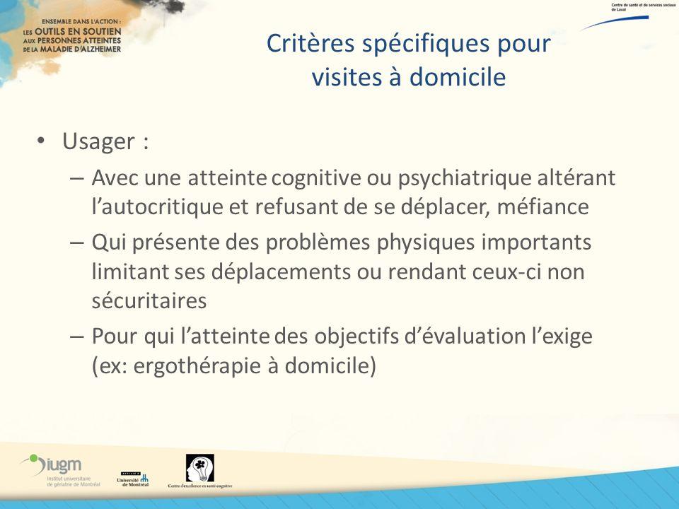 Critères spécifiques pour visites à domicile Usager : – Avec une atteinte cognitive ou psychiatrique altérant lautocritique et refusant de se déplacer