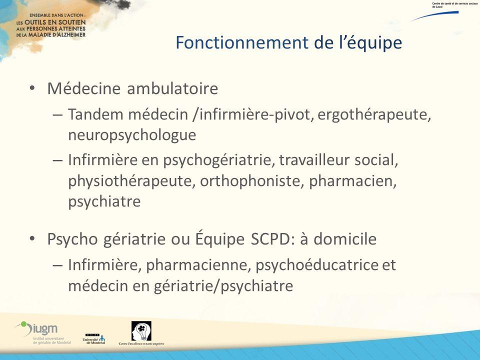 Fonctionnement de léquipe Médecine ambulatoire – Tandem médecin /infirmière-pivot, ergothérapeute, neuropsychologue – Infirmière en psychogériatrie, t