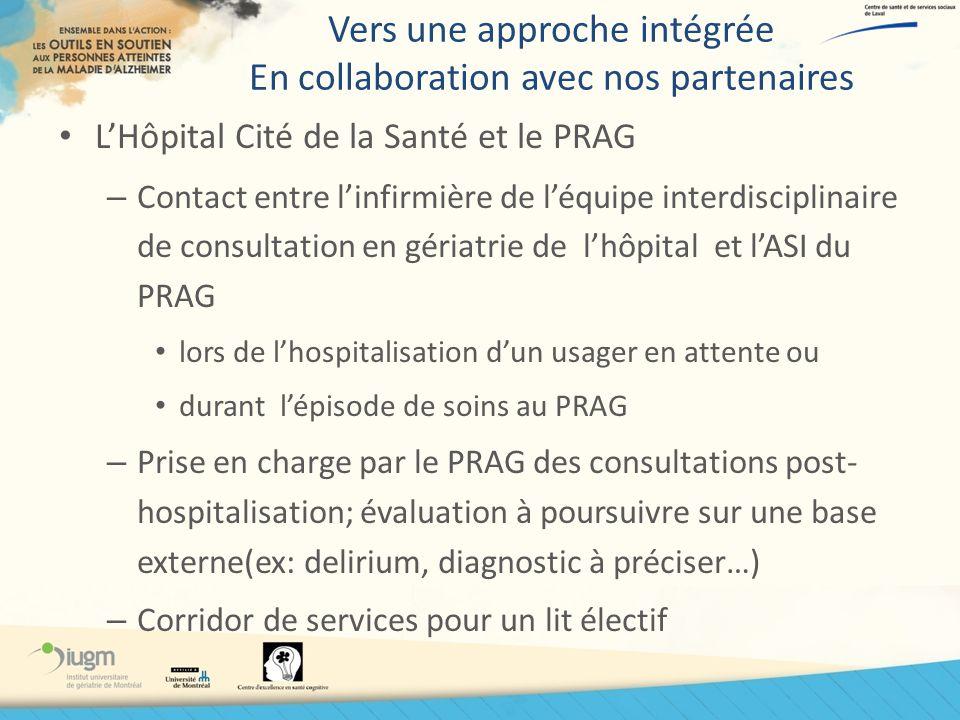 LHôpital Cité de la Santé et le PRAG – Contact entre linfirmière de léquipe interdisciplinaire de consultation en gériatrie de lhôpital et lASI du PRA