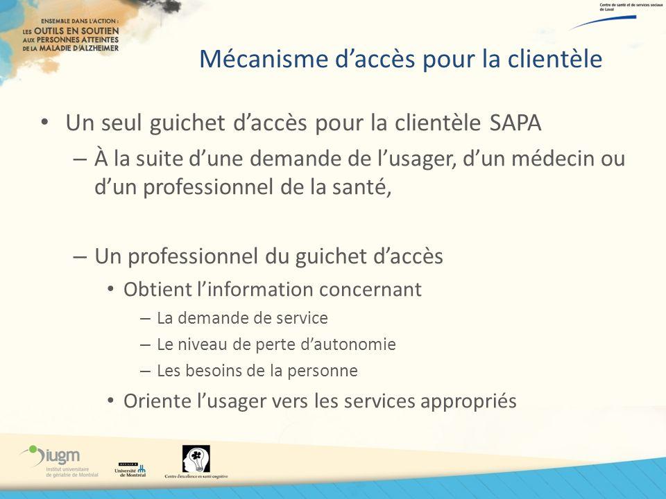Mécanisme daccès pour la clientèle Un seul guichet daccès pour la clientèle SAPA – À la suite dune demande de lusager, dun médecin ou dun professionne