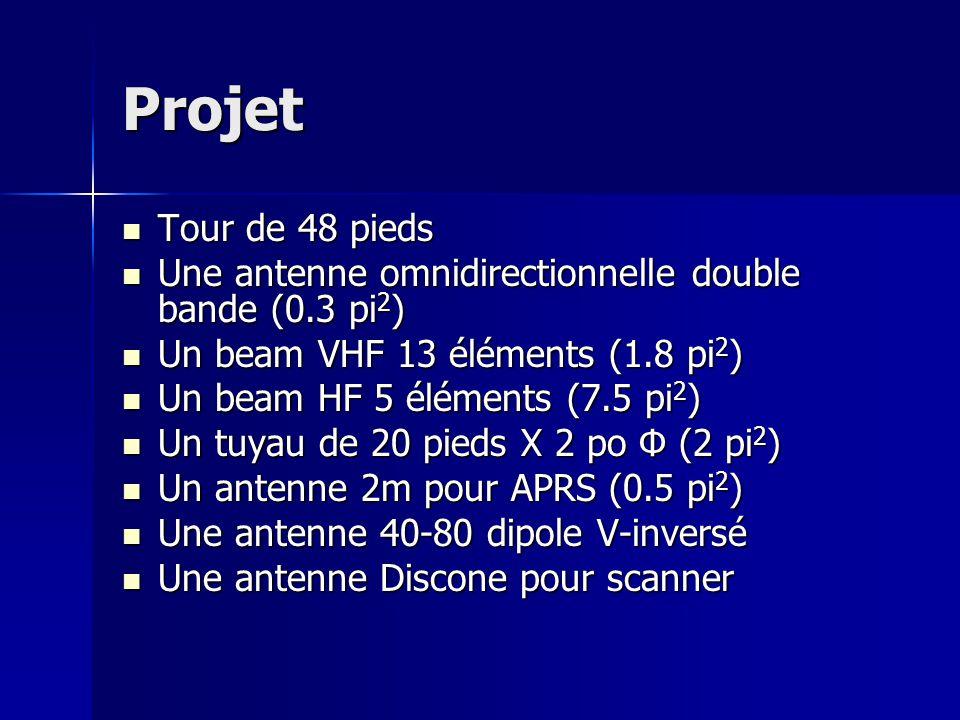 Projet Tour de 48 pieds Tour de 48 pieds Une antenne omnidirectionnelle double bande (0.3 pi 2 ) Une antenne omnidirectionnelle double bande (0.3 pi 2