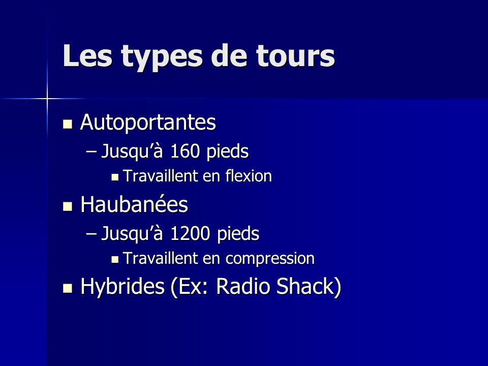 Les types de tours Autoportantes Autoportantes –Jusquà 160 pieds Travaillent en flexion Travaillent en flexion Haubanées Haubanées –Jusquà 1200 pieds