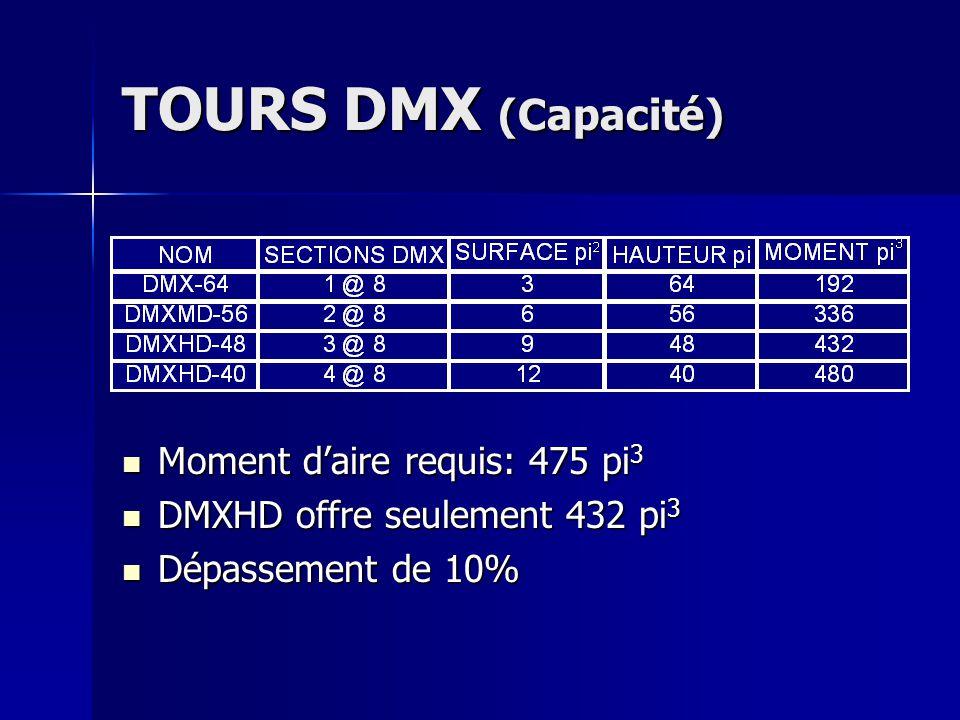 TOURS DMX (Capacité) Moment daire requis: 475 pi 3 Moment daire requis: 475 pi 3 DMXHD offre seulement 432 pi 3 DMXHD offre seulement 432 pi 3 Dépasse