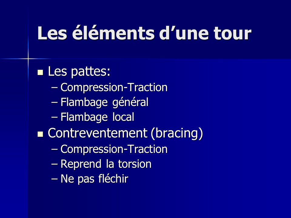 Les éléments dune tour Les pattes: Les pattes: –Compression-Traction –Flambage général –Flambage local Contreventement (bracing) Contreventement (brac