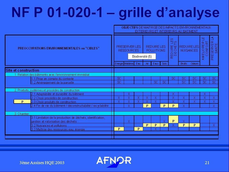3ème Assises HQE 200321 NF P 01-020-1 – grille danalyse