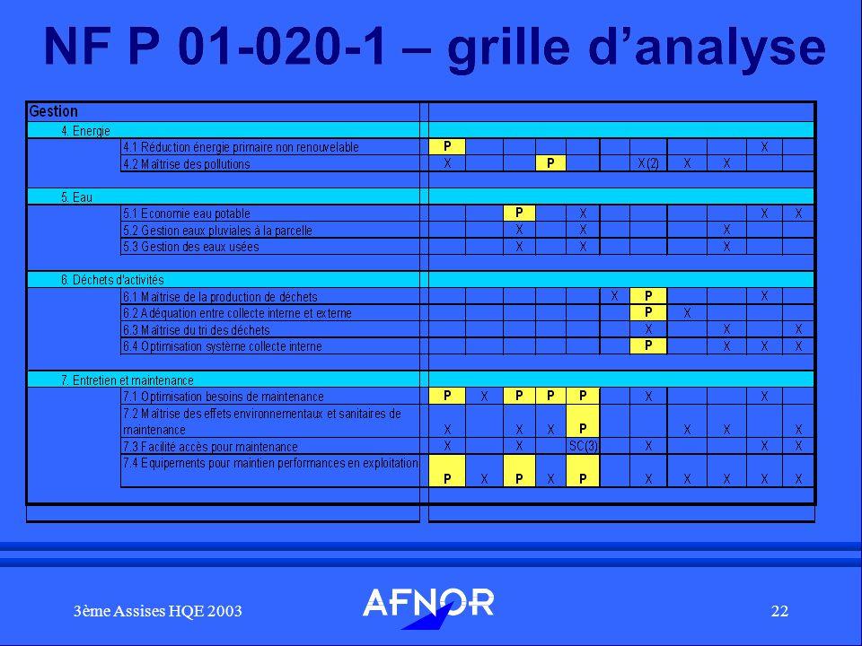 3ème Assises HQE 200322 NF P 01-020-1 – grille danalyse