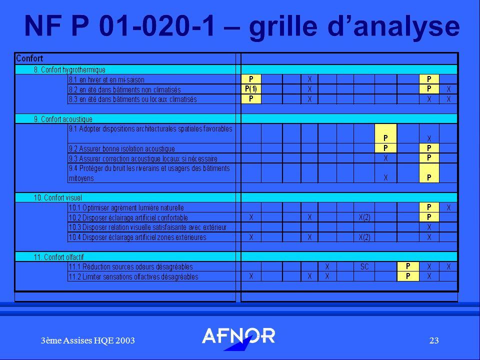 3ème Assises HQE 200323 NF P 01-020-1 – grille danalyse