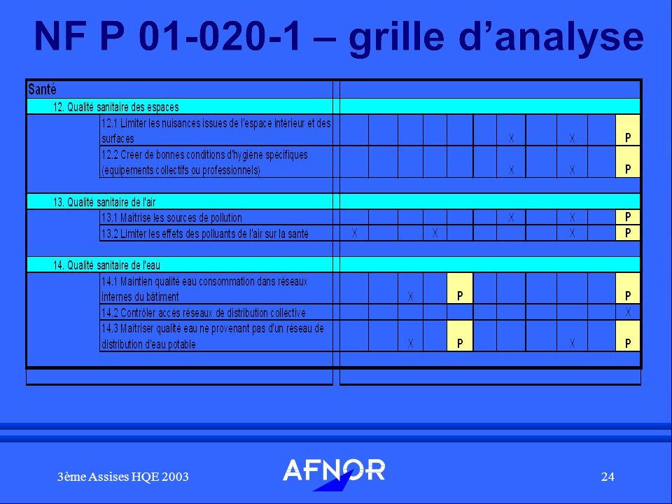 3ème Assises HQE 200324 NF P 01-020-1 – grille danalyse
