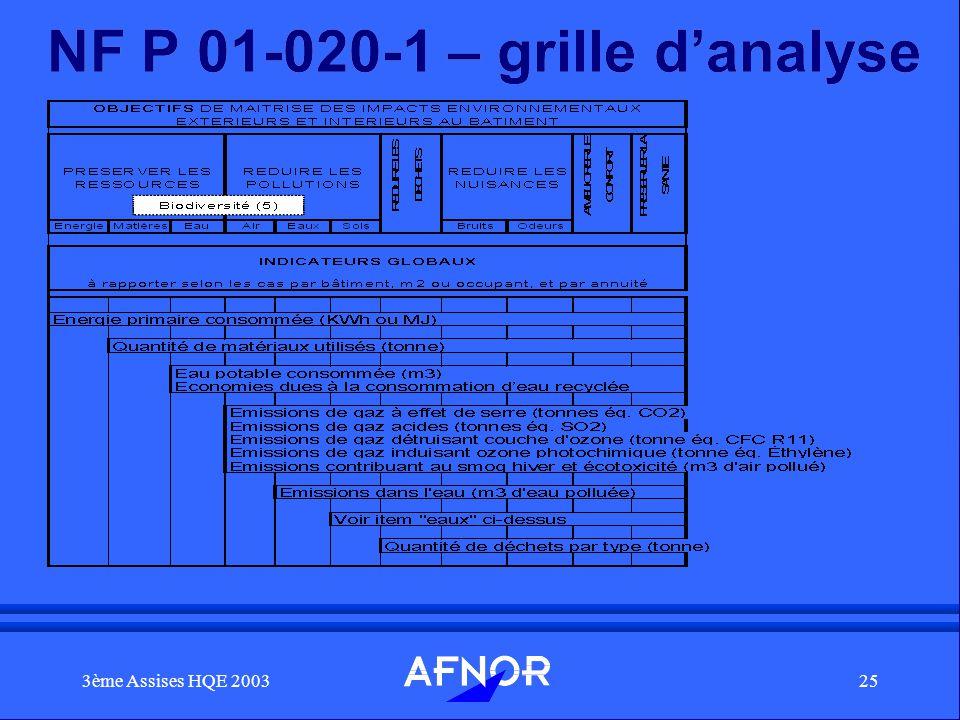 3ème Assises HQE 200325 NF P 01-020-1 – grille danalyse