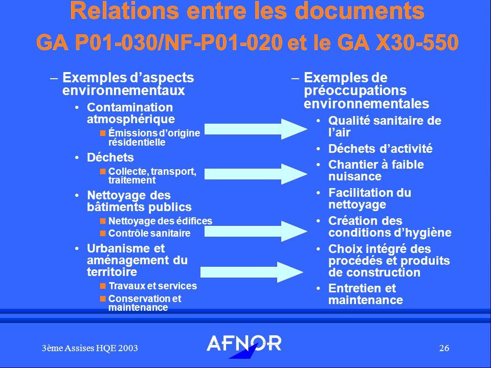 3ème Assises HQE 200326 Relations entre les documents GA P01-030/NF-P01-020 et le GA X30-550 –Exemples daspects environnementaux Contamination atmosph