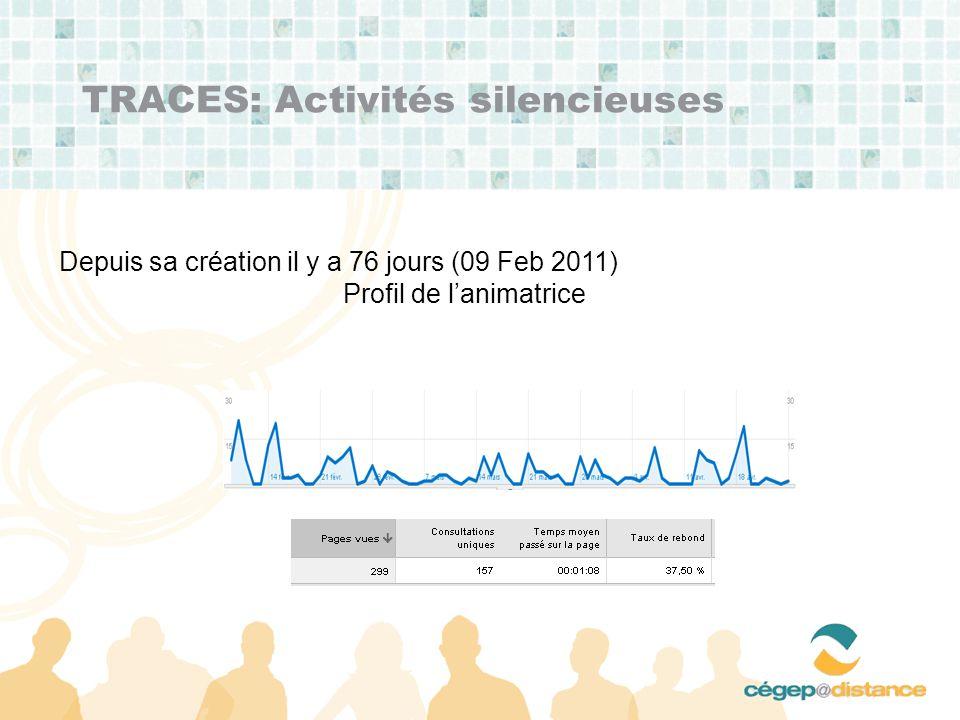 TRACES: Activités silencieuses Depuis sa création il y a 76 jours (09 Feb 2011) Profil de lanimatrice