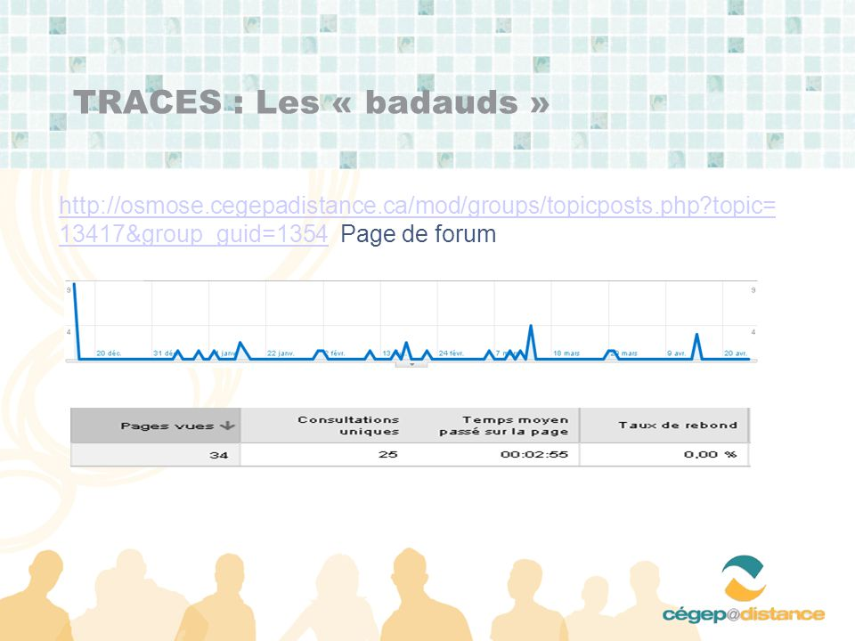 TRACES : Les « badauds » http://osmose.cegepadistance.ca/mod/groups/topicposts.php?topic= 13417&group_guid=1354http://osmose.cegepadistance.ca/mod/groups/topicposts.php?topic= 13417&group_guid=1354 Page de forum