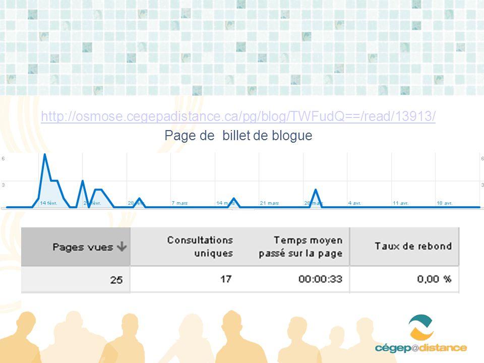 http://osmose.cegepadistance.ca/pg/blog/TWFudQ==/read/13913/ Page de billet de blogue
