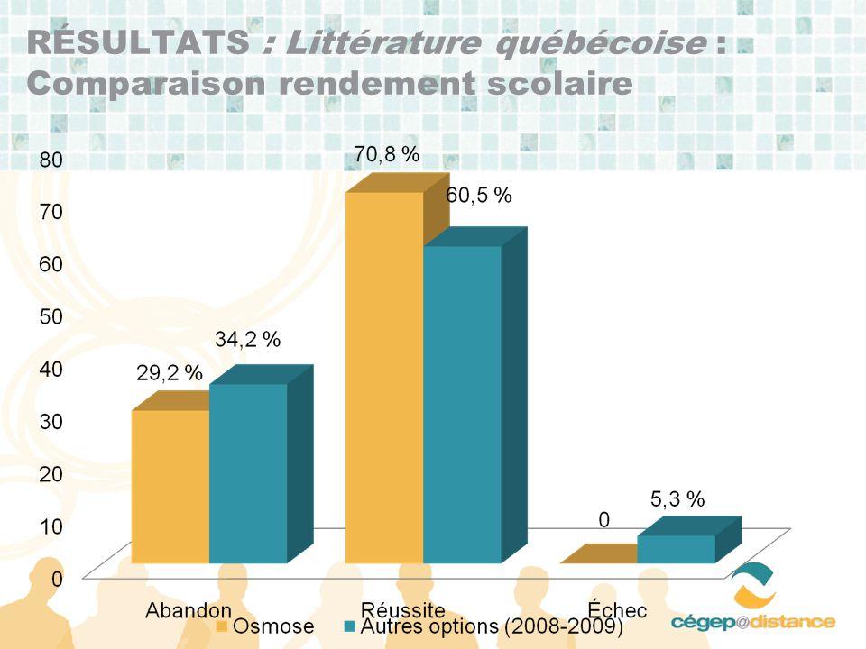 RÉSULTATS : Littérature québécoise : Comparaison rendement scolaire