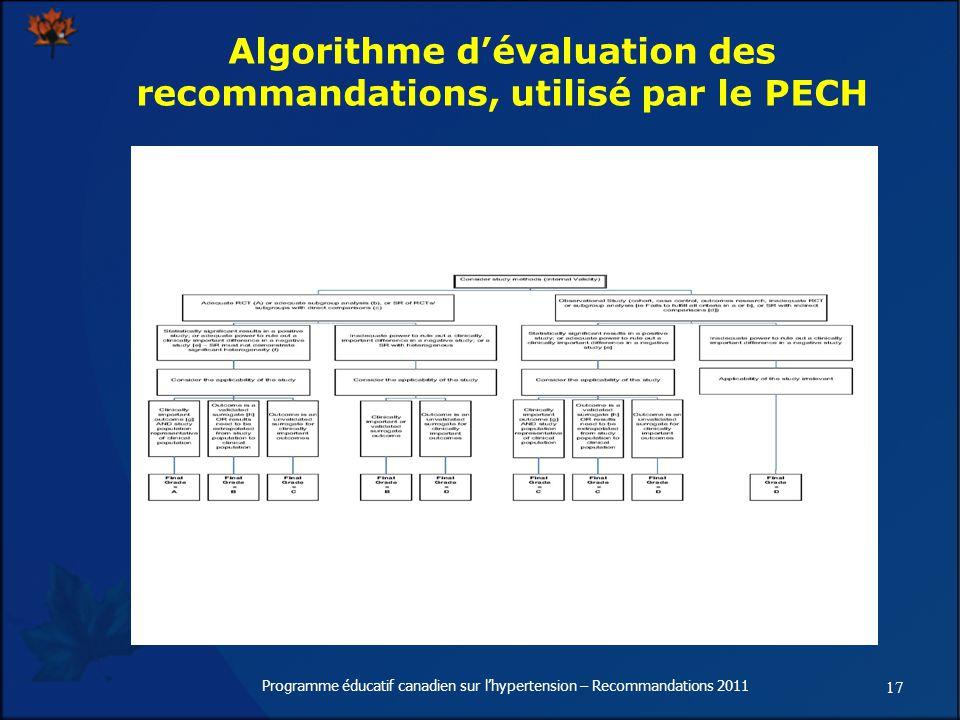 17 Programme éducatif canadien sur lhypertension – Recommandations 2011 Algorithme dévaluation des recommandations, utilisé par le PECH