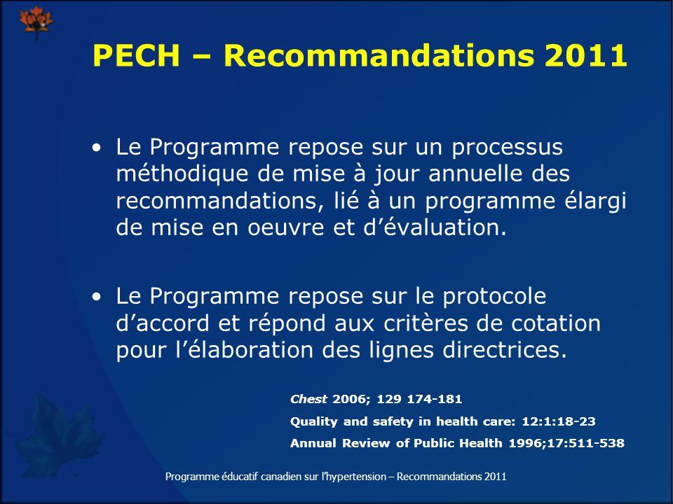 Programme éducatif canadien sur lhypertension – Recommandations 2011 PECH – Recommandations 2011 Le Programme repose sur un processus méthodique de mise à jour annuelle des recommandations, lié à un programme élargi de mise en oeuvre et dévaluation.
