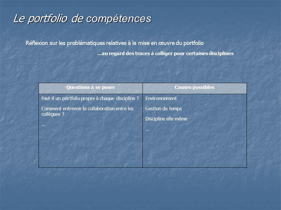 Le portfolio de compétences Réflexion sur les problématiques relatives à la mise en œuvre du portfolio …au regard des traces à colliger pour certaines