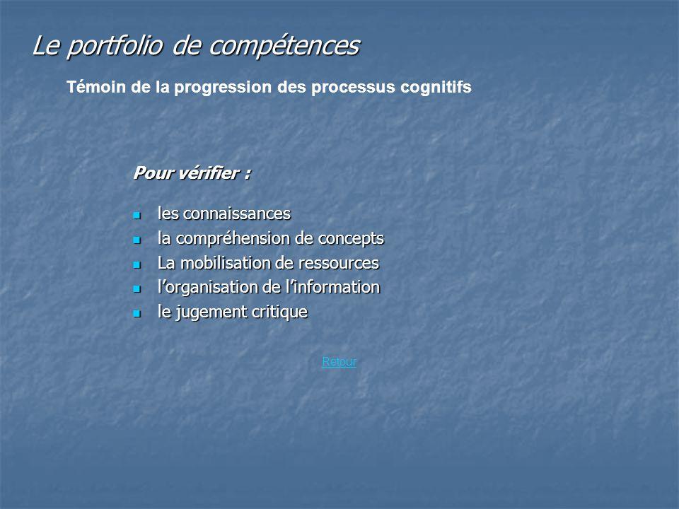 Pour vérifier : les connaissances les connaissances la compréhension de concepts la compréhension de concepts La mobilisation de ressources La mobilis