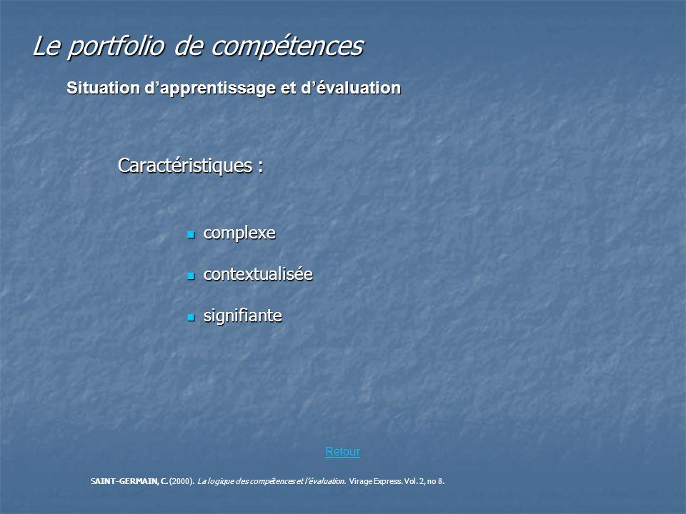 Caractéristiques : complexe complexe contextualisée contextualisée signifiante signifiante Le portfolio de compétences Situation dapprentissage et dév