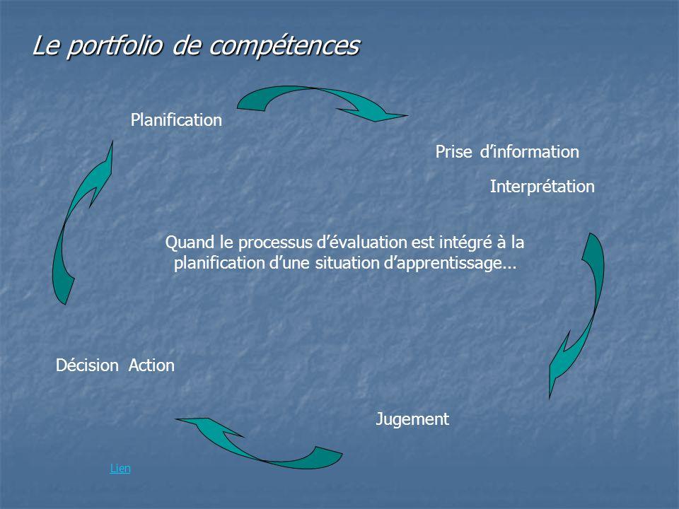Le portfolio de compétences Quand le processus dévaluation est intégré à la planification dune situation dapprentissage... Planification Prise dinform