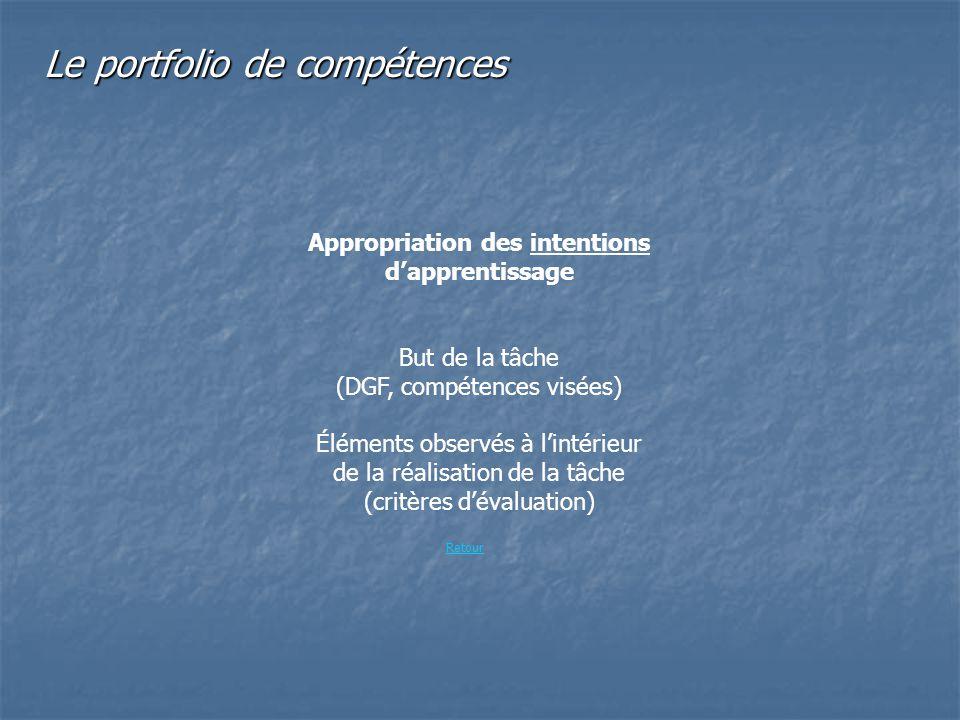 Le portfolio de compétences Appropriation des intentions dapprentissage But de la tâche (DGF, compétences visées) Éléments observés à lintérieur de la