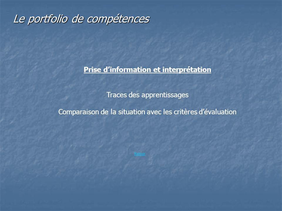Le portfolio de compétences Prise dinformation et interprétation Traces des apprentissages Comparaison de la situation avec les critères dévaluation R