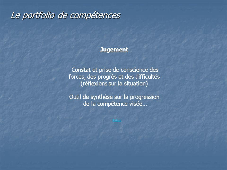 Le portfolio de compétences Jugement Constat et prise de conscience des forces, des progrès et des difficultés (réflexions sur la situation) Outil de