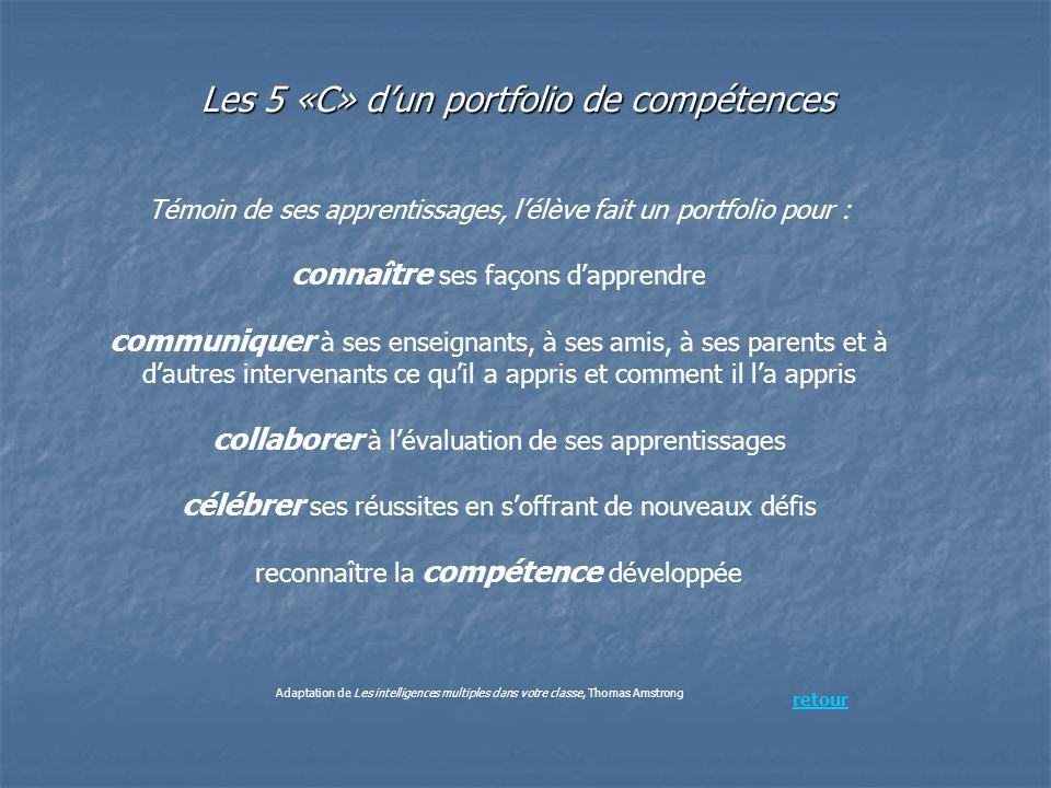 Les 5 «C» dun portfolio de compétences Témoin de ses apprentissages, lélève fait un portfolio pour : connaître ses façons dapprendre communiquer à ses