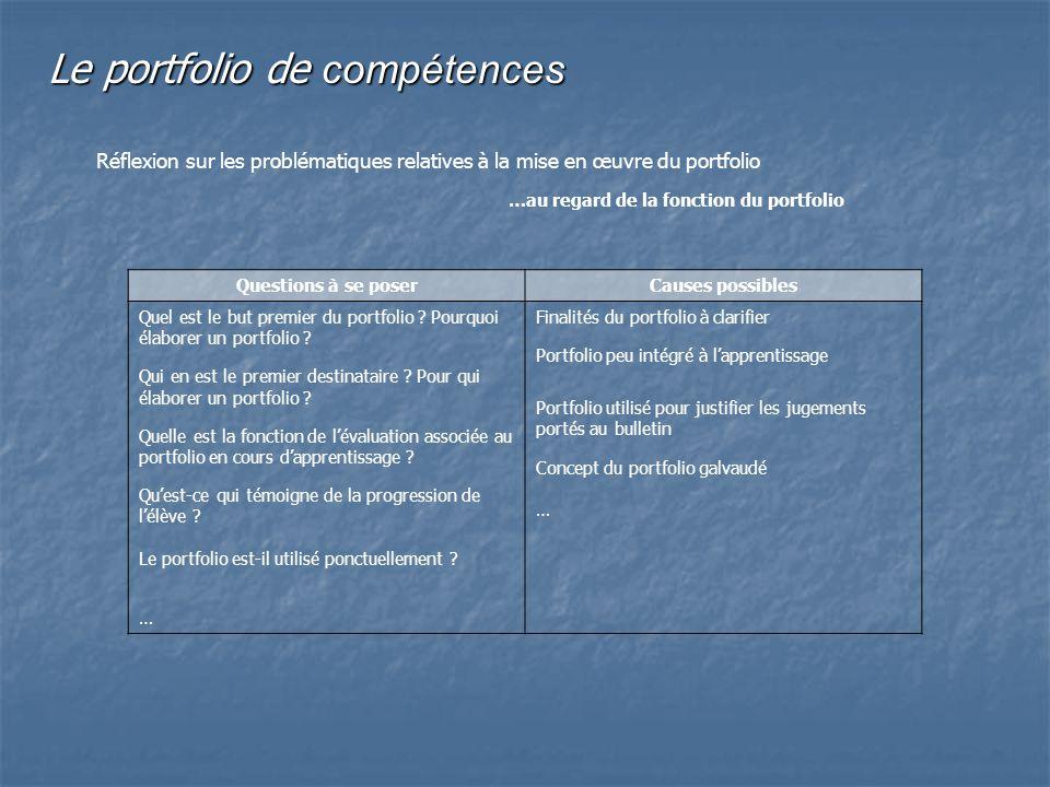 Le portfolio de compétences Réflexion sur les problématiques relatives à la mise en œuvre du portfolio …au regard du contenu Questions à se poserCauses possibles Quels types de tâches ont permis de développer la compétence .