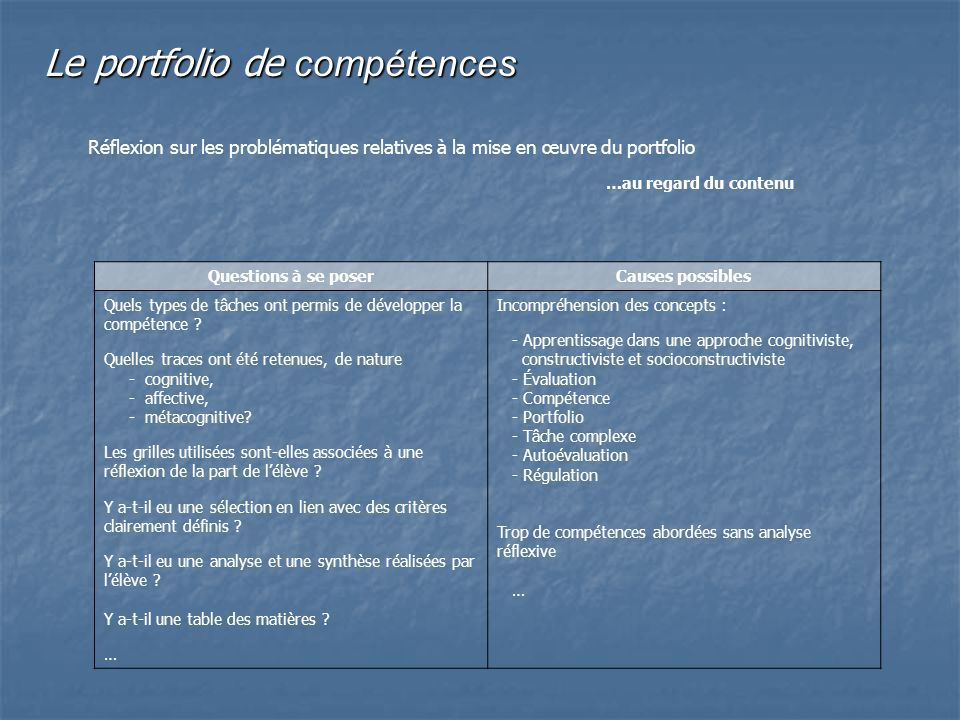 Le portfolio de compétences Réflexion sur les problématiques relatives à la mise en œuvre du portfolio …au regard de sa gestion Questions à se poserCauses possibles Quel est le format du portfolio.