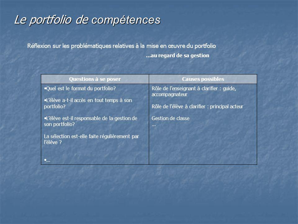 Le portfolio de compétences Réflexion sur les problématiques relatives à la mise en œuvre du portfolio …au regard de sa gestion Questions à se poserCa
