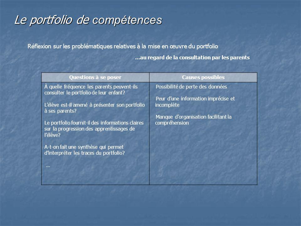 Le portfolio de compétences Réflexion sur les problématiques relatives à la mise en œuvre du portfolio …au regard des traces à colliger pour certaines disciplines Questions à se poserCauses possibles Faut-il un portfolio propre à chaque discipline .