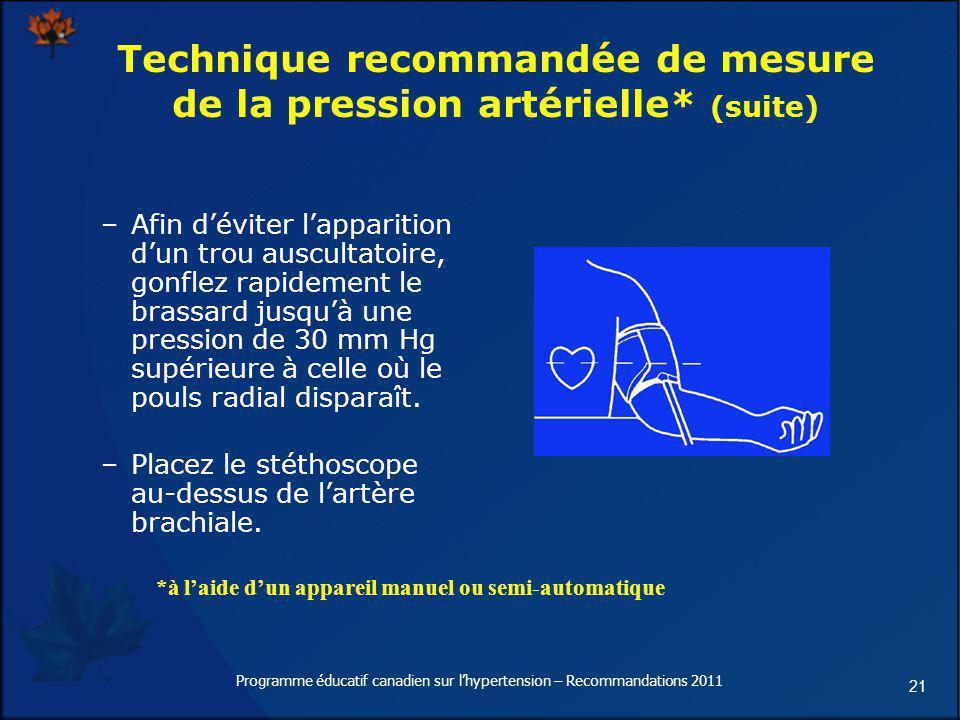 21 Technique recommandée de mesure de la pression artérielle* (suite) –Afin déviter lapparition dun trou auscultatoire, gonflez rapidement le brassard