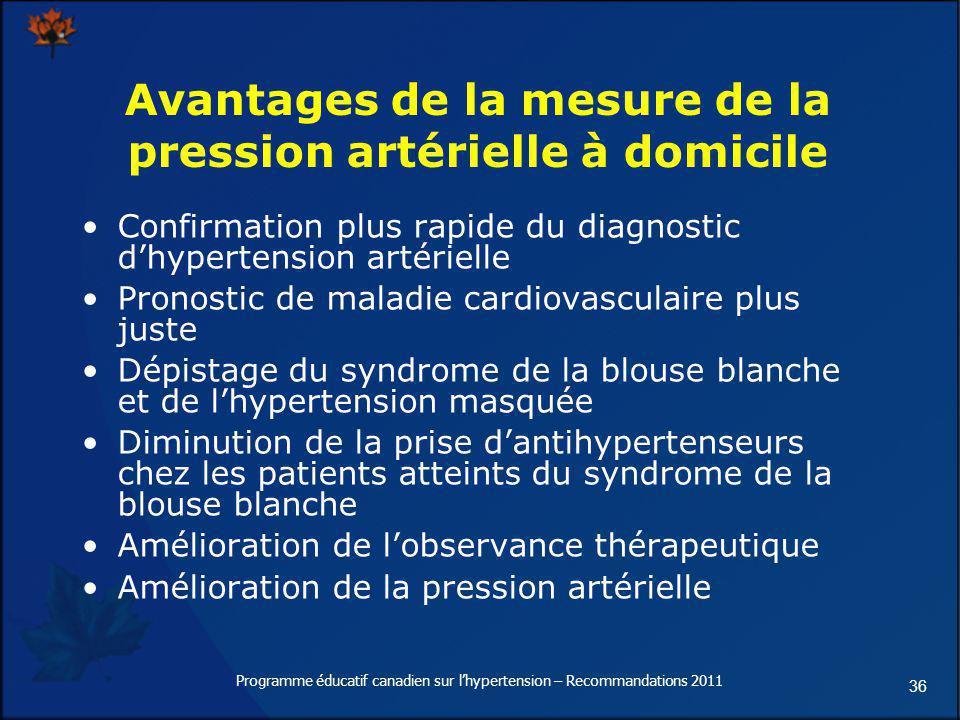 36 Avantages de la mesure de la pression artérielle à domicile Confirmation plus rapide du diagnostic dhypertension artérielle Pronostic de maladie ca