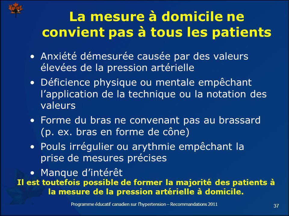 37 La mesure à domicile ne convient pas à tous les patients Anxiété démesurée causée par des valeurs élevées de la pression artérielle Déficience phys