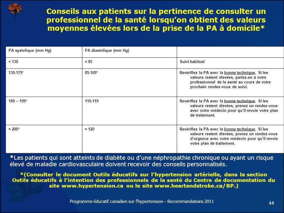 44 Conseils aux patients sur la pertinence de consulter un professionnel de la santé lorsquon obtient des valeurs moyennes élevées lors de la prise de