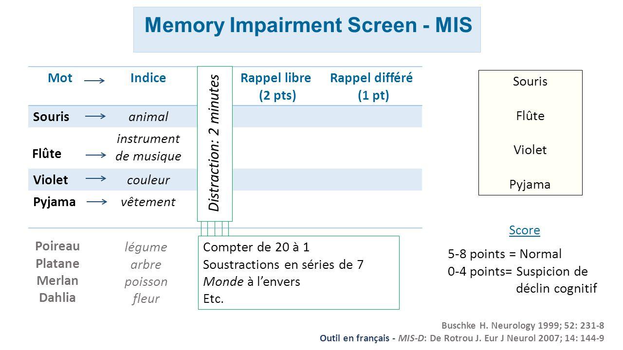 Buschke H. Neurology 1999; 52: 231-8 Outil en français - MIS-D: De Rotrou J. Eur J Neurol 2007; 14: 144-9 Memory Impairment Screen - MIS MotIndiceRapp