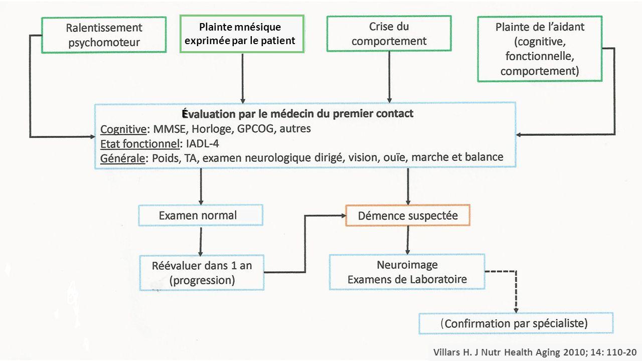 ( é É Plainte mnésique exprimée par le patient Villars H. J Nutr Health Aging 2010; 14: 110-20