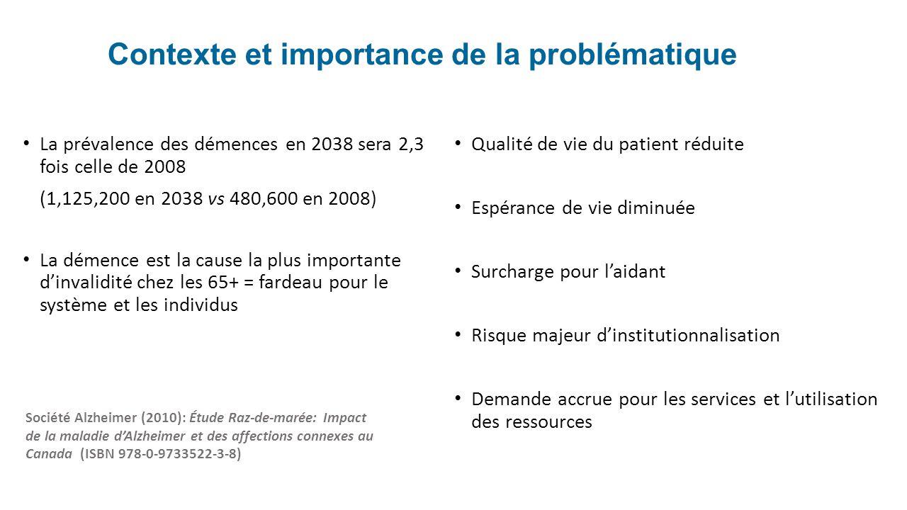 Contexte et importance de la problématique La prévalence des démences en 2038 sera 2,3 fois celle de 2008 (1,125,200 en 2038 vs 480,600 en 2008) La dé