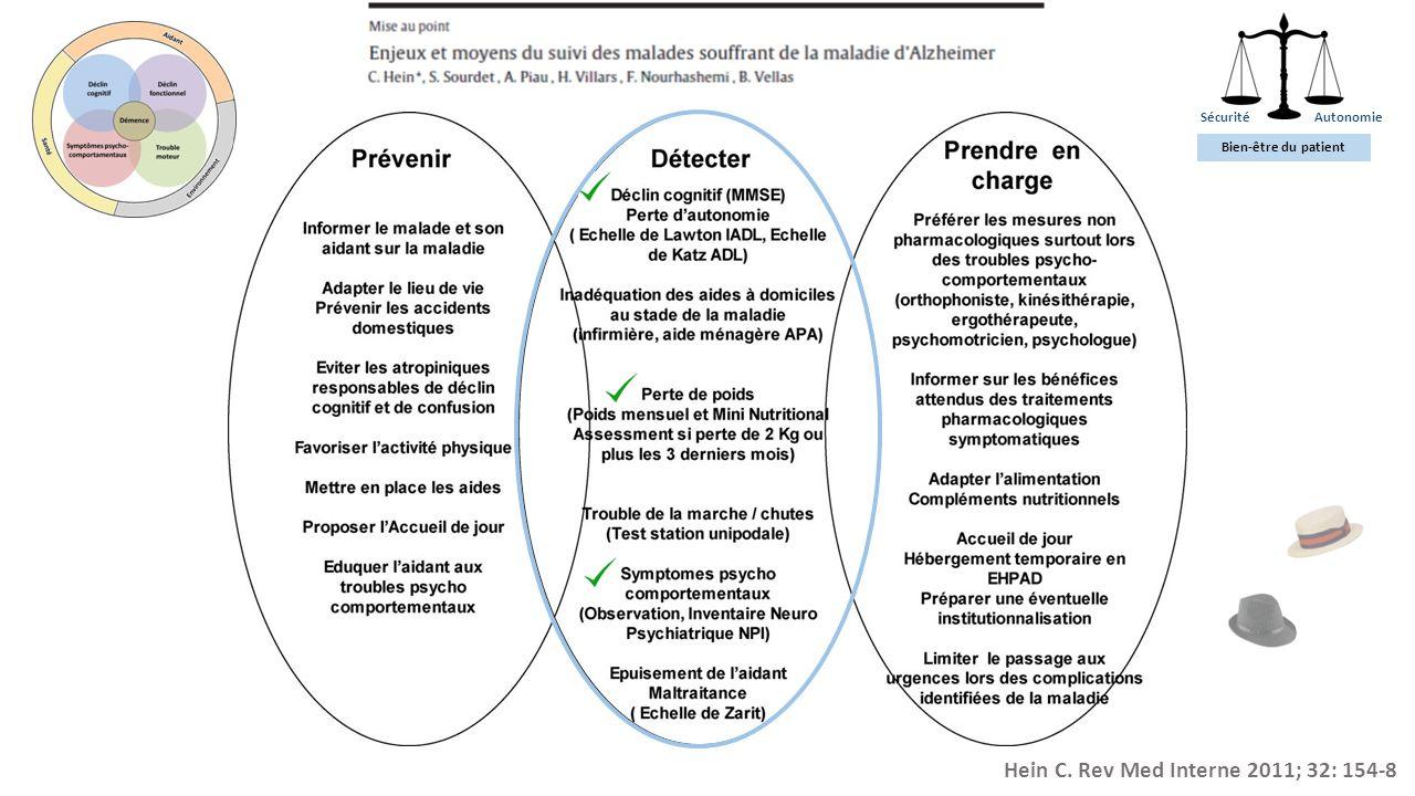 Hein C. Rev Med Interne 2011; 32: 154-8 SécuritéAutonomie Bien-être du patient