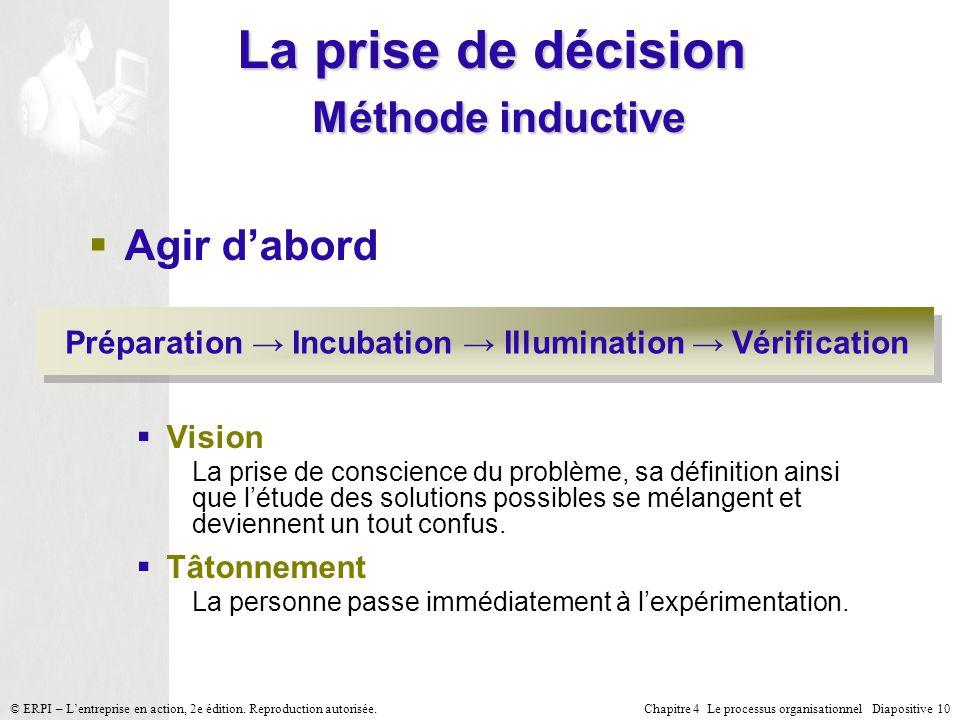 Chapitre 4 Le processus organisationnel Diapositive 10© ERPI – Lentreprise en action, 2e édition. Reproduction autorisée. La prise de décision Méthode