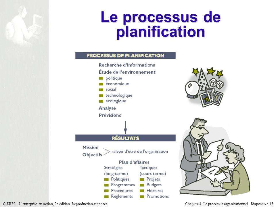 Chapitre 4 Le processus organisationnel Diapositive 15© ERPI – Lentreprise en action, 2e édition. Reproduction autorisée. Le processus de planificatio