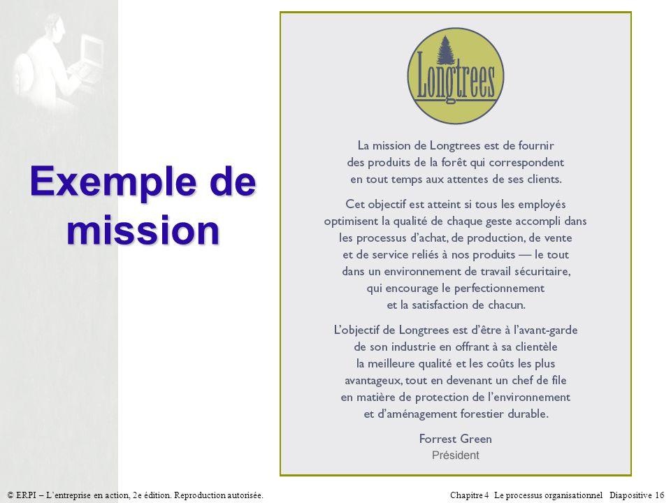 Chapitre 4 Le processus organisationnel Diapositive 16© ERPI – Lentreprise en action, 2e édition. Reproduction autorisée. Exemple de mission