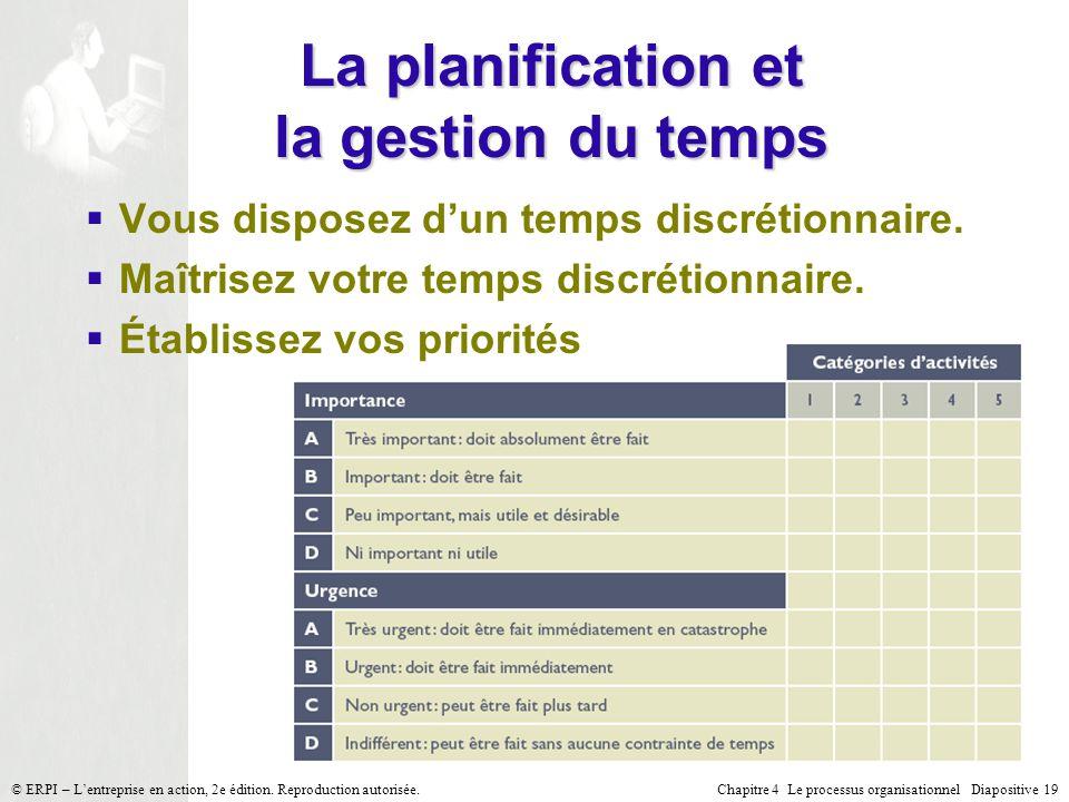 Chapitre 4 Le processus organisationnel Diapositive 19© ERPI – Lentreprise en action, 2e édition. Reproduction autorisée. La planification et la gesti