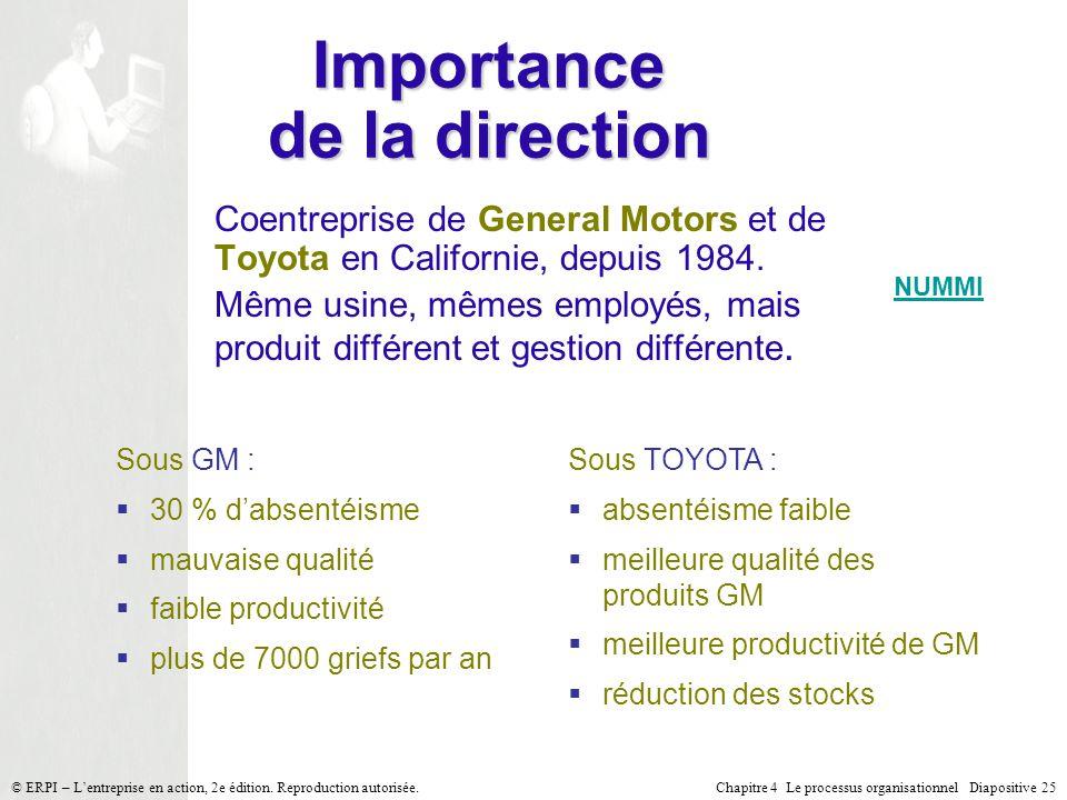Chapitre 4 Le processus organisationnel Diapositive 25© ERPI – Lentreprise en action, 2e édition. Reproduction autorisée. Sous GM : 30 % dabsentéisme