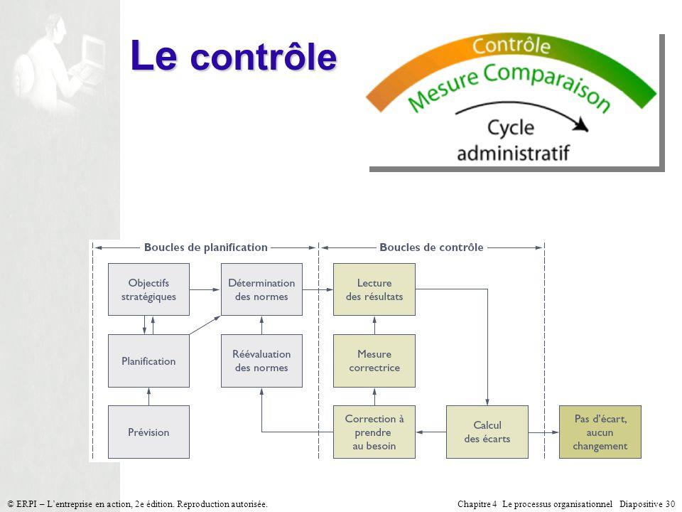 Chapitre 4 Le processus organisationnel Diapositive 30© ERPI – Lentreprise en action, 2e édition. Reproduction autorisée. Le contrôle