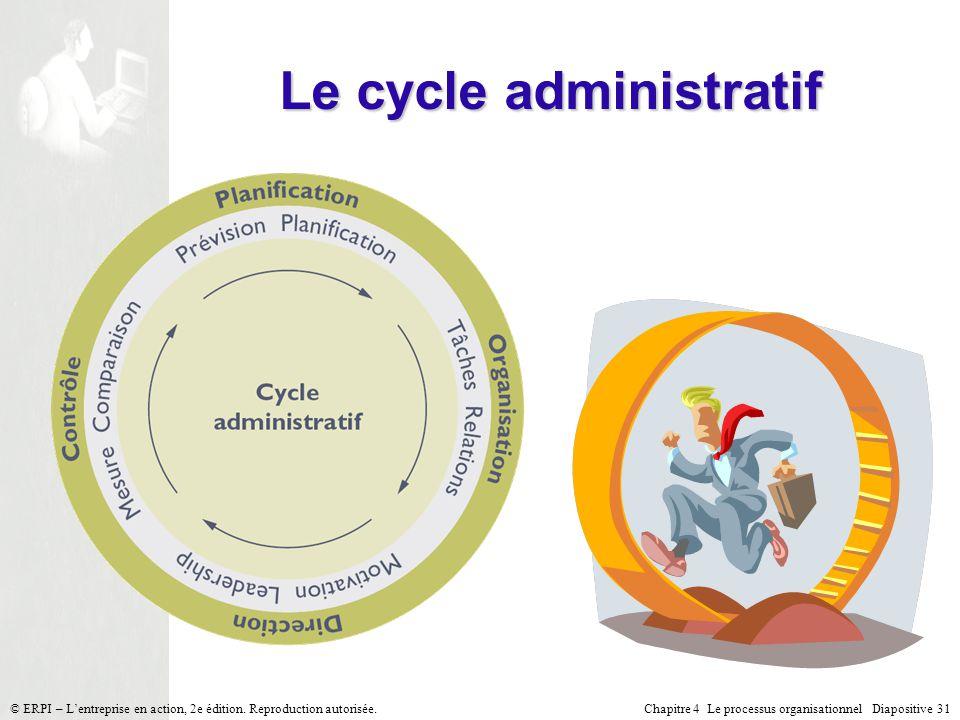 Chapitre 4 Le processus organisationnel Diapositive 31© ERPI – Lentreprise en action, 2e édition. Reproduction autorisée. Le cycle administratif