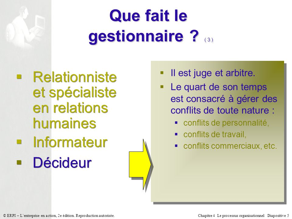 Chapitre 4 Le processus organisationnel Diapositive 6© ERPI – Lentreprise en action, 2e édition.