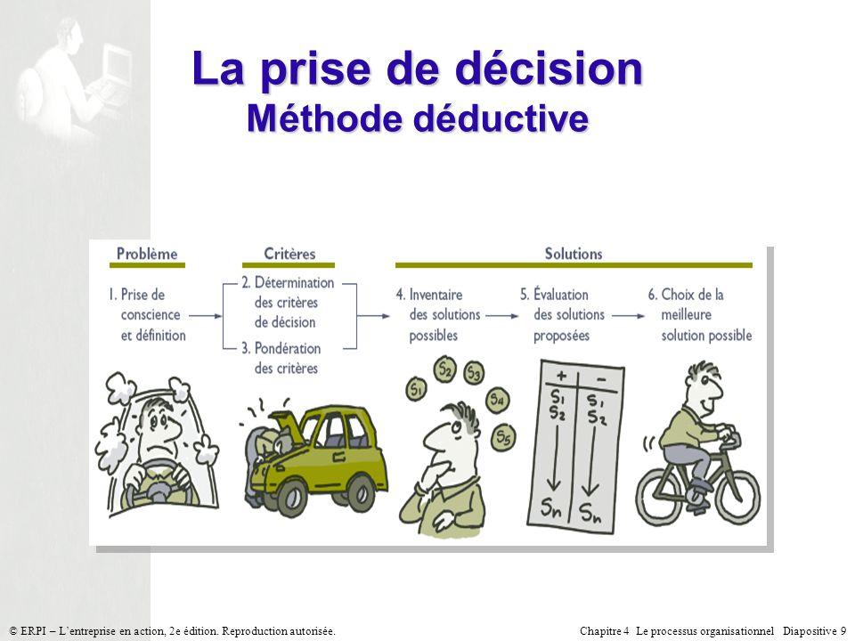 Chapitre 4 Le processus organisationnel Diapositive 9© ERPI – Lentreprise en action, 2e édition. Reproduction autorisée. La prise de décision Méthode