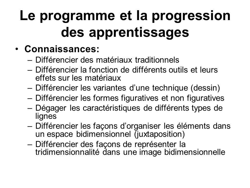 Le programme et la progression des apprentissages Connaissances: –Différencier des matériaux traditionnels –Différencier la fonction de différents out